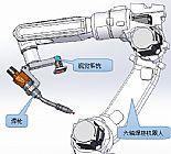 焊接机器人自动焊接