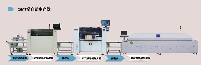 SMT贴片机,SMT贴片机生产线,SMT生产线