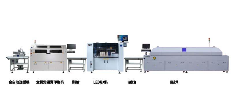 SMT贴片加工中回流焊接机的关键工艺
